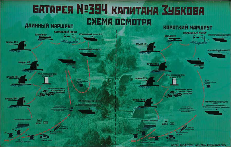 Батарея Зубкова